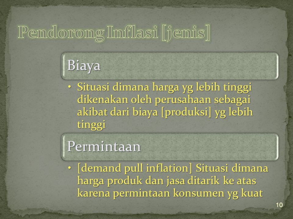 Pendorong Inflasi [jenis]